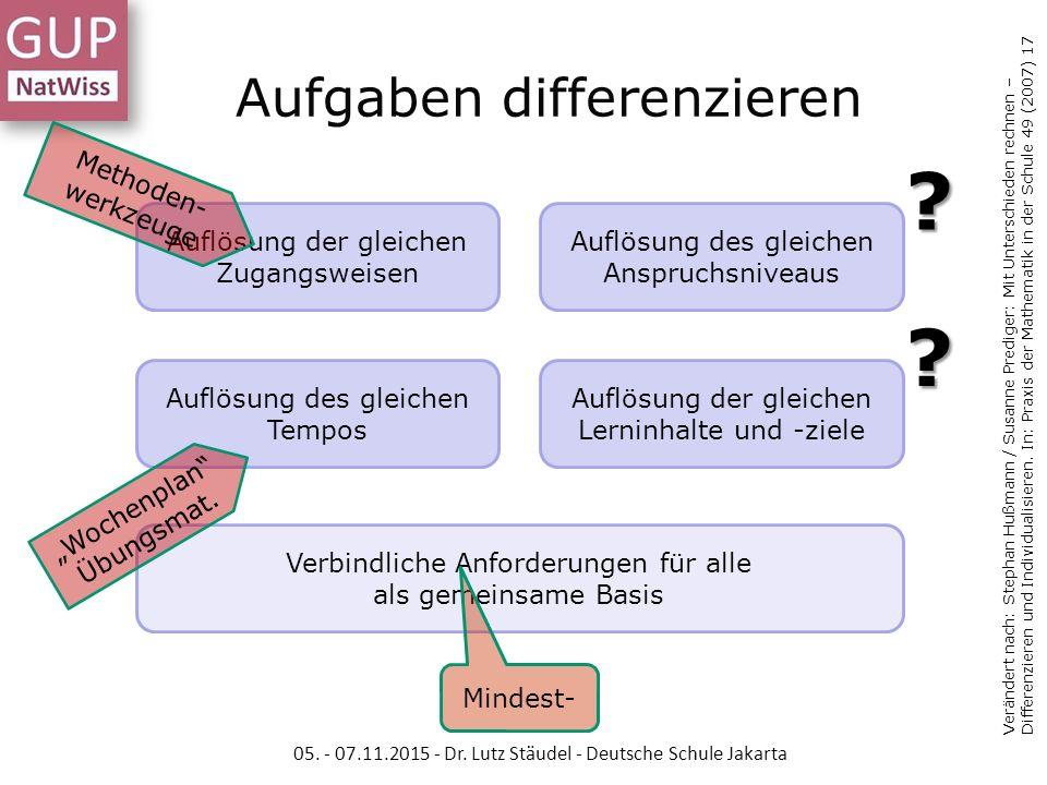 Aufgaben differenzieren Verändert nach: Stephan Hußmann / Susanne Prediger: Mit Unterschieden rechnen – Differenzieren und Individualisieren. In: Prax