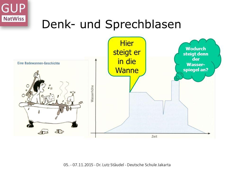 Denk- und Sprechblasen Hier steigt er in die Wanne Wodurch steigt denn der Wasser- spiegel an? 05. - 07.11.2015 - Dr. Lutz Stäudel - Deutsche Schule J