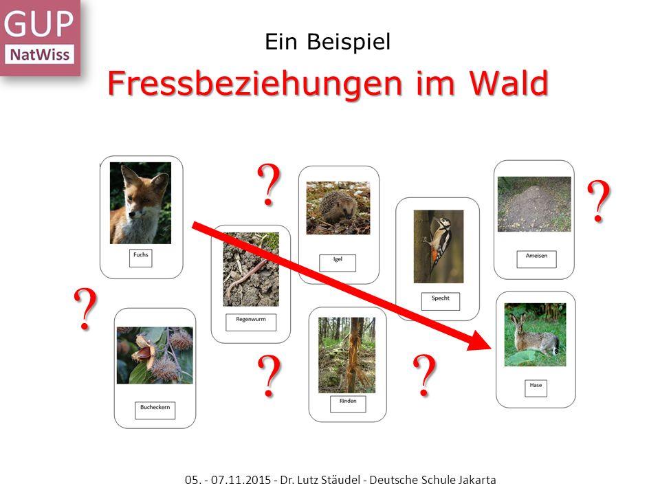 Ein Beispiel Fressbeziehungen im Wald ? ? ? ? ? 05. - 07.11.2015 - Dr. Lutz Stäudel - Deutsche Schule Jakarta