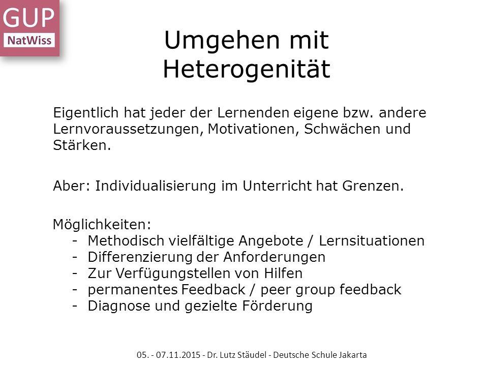 Das Kugellager 05. - 07.11.2015 - Dr. Lutz Stäudel - Deutsche Schule Jakarta
