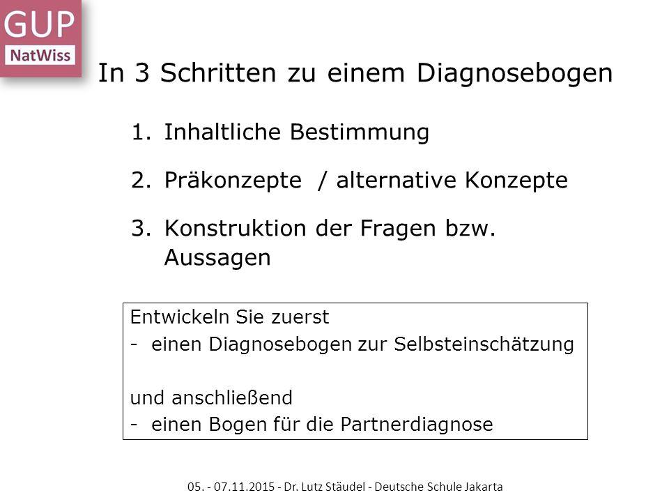 In 3 Schritten zu einem Diagnosebogen 1.Inhaltliche Bestimmung 2.Präkonzepte / alternative Konzepte 3.Konstruktion der Fragen bzw. Aussagen Entwickeln