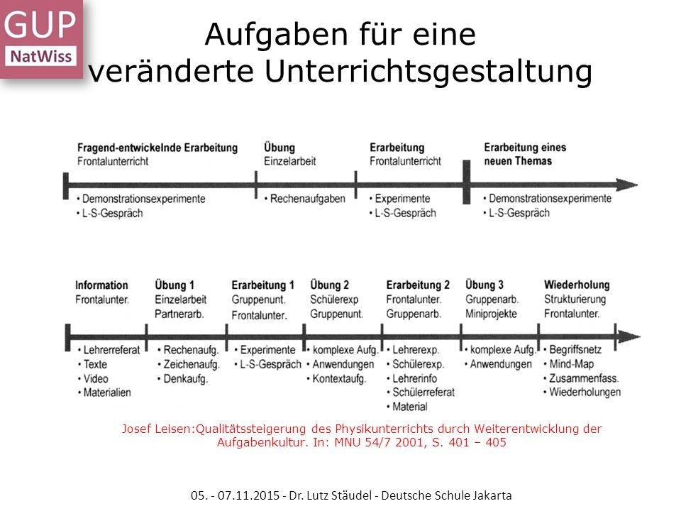 Quelle: F.Lüthjohann, I. Parchmann: Konzeptverständnis ermitteln.