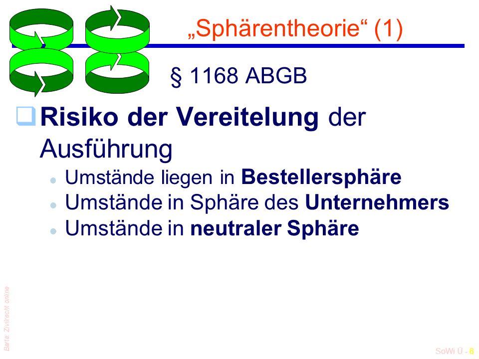 """SoWi Ü - 8 Barta: Zivilrecht online """"Sphärentheorie (1) § 1168 ABGB qRisiko der Vereitelung der Ausführung l Umstände liegen in Bestellersphäre l Umstände in Sphäre des Unternehmers l Umstände in neutraler Sphäre"""
