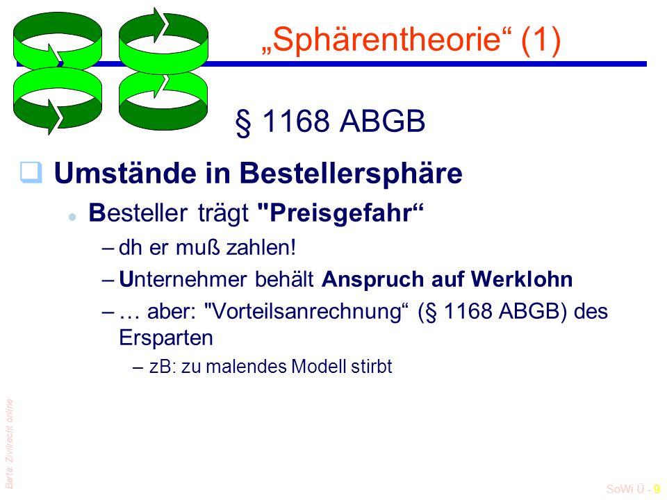 """SoWi Ü - 9 Barta: Zivilrecht online """"Sphärentheorie (1) § 1168 ABGB qUmstände in Bestellersphäre l Besteller trägt Preisgefahr –dh er muß zahlen."""