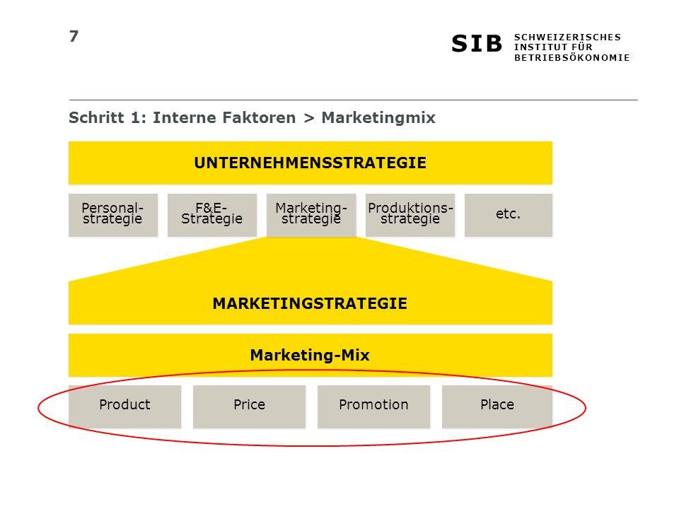 7 S I BS I B S C H W E I Z E R I S C H E S I N S T I T U T F Ü R B E T R I E B S Ö K O N O M I E Schritt 1: Interne Faktoren > Marketingmix UNTERNEHME
