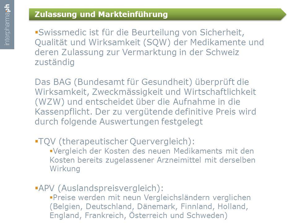  Swissmedic ist für die Beurteilung von Sicherheit, Qualität und Wirksamkeit (SQW) der Medikamente und deren Zulassung zur Vermarktung in der Schweiz zuständig Das BAG (Bundesamt für Gesundheit) überprüft die Wirksamkeit, Zweckmässigkeit und Wirtschaftlichkeit (WZW) und entscheidet über die Aufnahme in die Kassenpflicht.