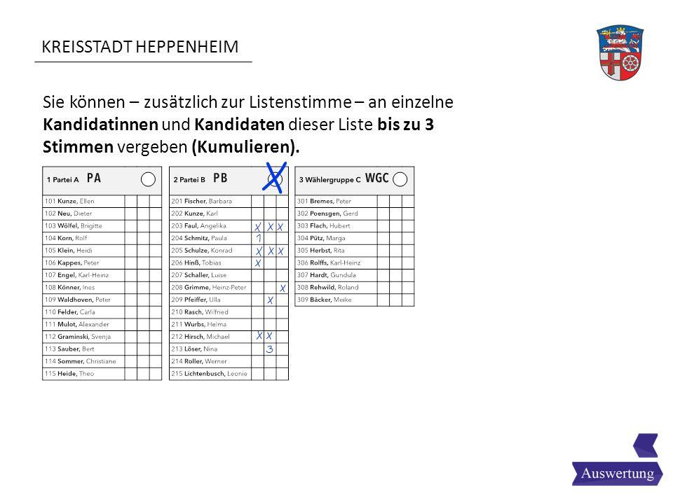 KREISSTADT HEPPENHEIM Sie können – zusätzlich zur Listenstimme – an einzelne Kandidatinnen und Kandidaten dieser Liste bis zu 3 Stimmen vergeben (Kumu