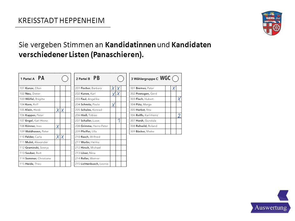 KREISSTADT HEPPENHEIM Sie vergeben Stimmen an Kandidatinnen und Kandidaten verschiedener Listen (Panaschieren).