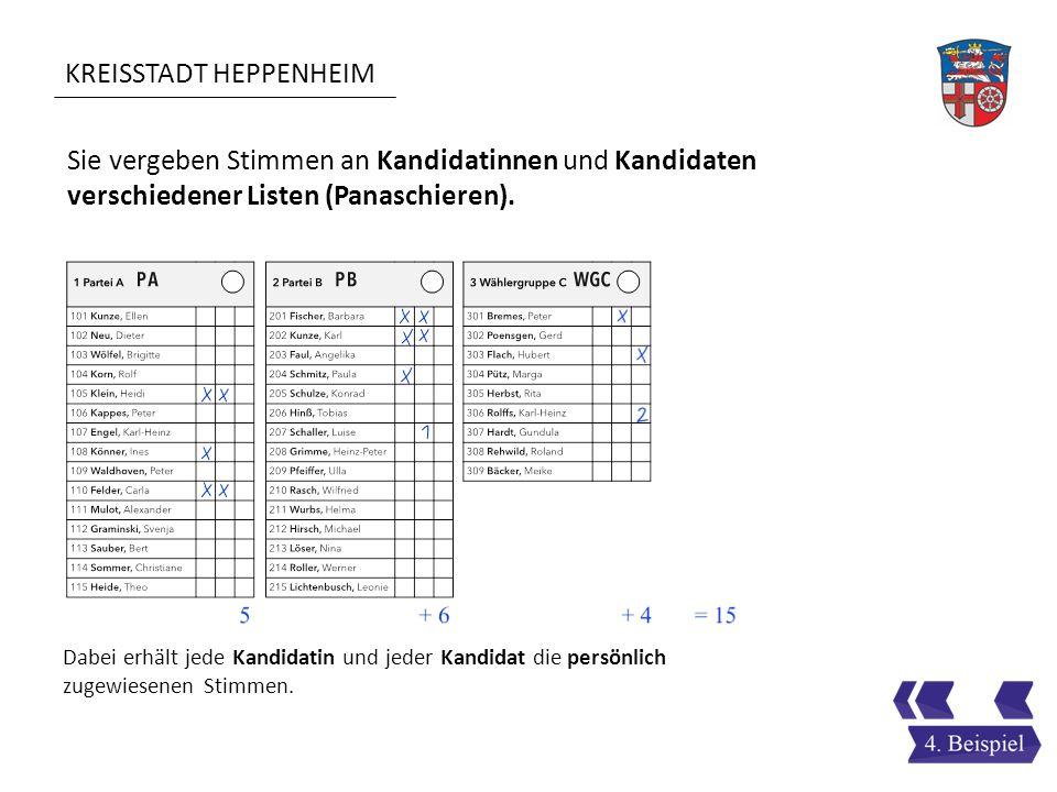 KREISSTADT HEPPENHEIM Sie vergeben Stimmen an Kandidatinnen und Kandidaten verschiedener Listen (Panaschieren). Dabei erhält jede Kandidatin und jeder