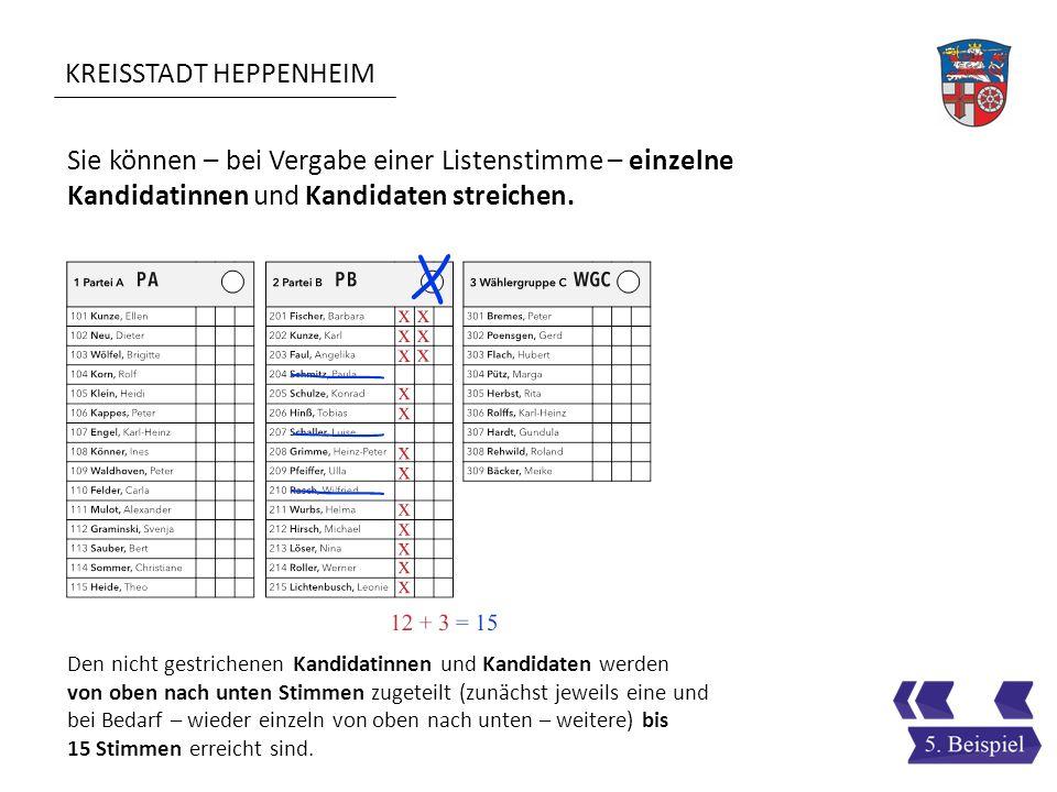 KREISSTADT HEPPENHEIM Sie können – bei Vergabe einer Listenstimme – einzelne Kandidatinnen und Kandidaten streichen. Den nicht gestrichenen Kandidatin