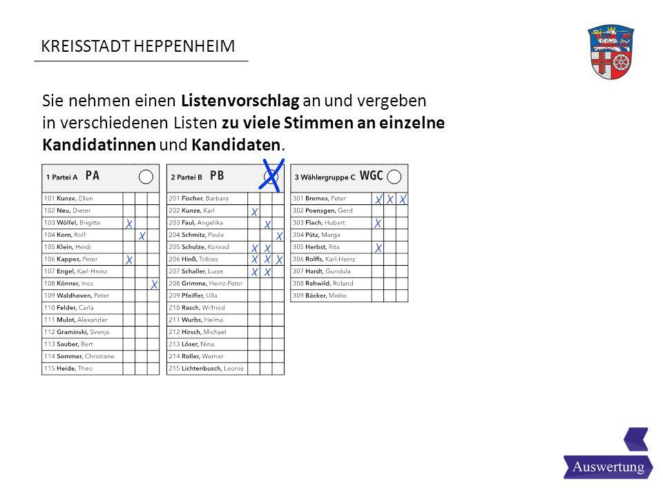 KREISSTADT HEPPENHEIM Sie nehmen einen Listenvorschlag an und vergeben in verschiedenen Listen zu viele Stimmen an einzelne Kandidatinnen und Kandidat