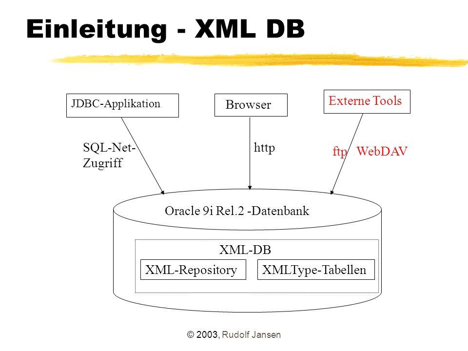 © 2003, Rudolf Jansen XML DB - Datentyp XMLType XMLType als Spaltentyp create table person ( prs_nr number, prs_data XMLTYPE ); XMLType als Tabellentyp ( ab 9i Rel.2 ) CREATE TABLE person_xml of XMLTYPE;