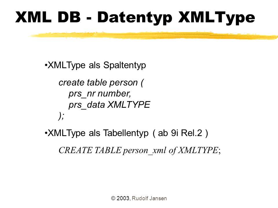 © 2003, Rudolf Jansen XML Developer's Kits (XDK) Sammlung von Tools für die Schnittstelle von XML und (Oracle-)Datenbank Einsatzgebiete: – Anbindung von XML-Systemen an bestehende Datenbanken mit relational gespeicherten Daten – Neue Projekte: lose Kopplung zwischen XML und DB Programmiersprachen: Java, C, C++, PL/SQL Einsatz mit jeder Datenbank, für die es JDBC-Treiber gibt Vorteil: Klare Trennung zwischen XML und SQL – Portabilität (Datenbankwechsel) – KnowHow-Trennung (XML-Entwickler und DB-Entwickler)