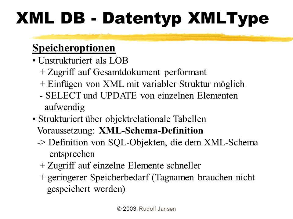 © 2003, Rudolf Jansen XML DB - Datentyp XMLType Speicheroptionen Unstrukturiert als LOB + Zugriff auf Gesamtdokument performant + Einfügen von XML mit variabler Struktur möglich - SELECT und UPDATE von einzelnen Elementen aufwendig Strukturiert über objektrelationale Tabellen Voraussetzung: XML-Schema-Definition -> Definition von SQL-Objekten, die dem XML-Schema entsprechen + Zugriff auf einzelne Elemente schneller + geringerer Speicherbedarf (Tagnamen brauchen nicht gespeichert werden)