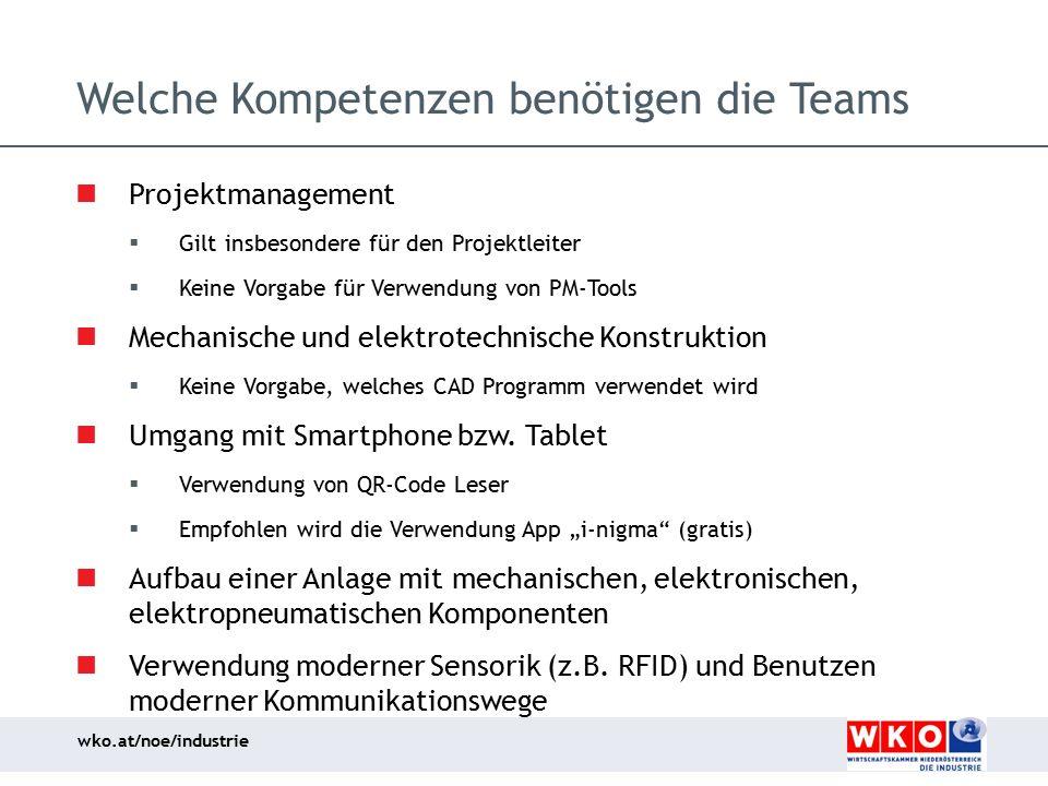 wko.at/noe/industrie Welche Kompetenzen benötigen die Teams Projektmanagement  Gilt insbesondere für den Projektleiter  Keine Vorgabe für Verwendung