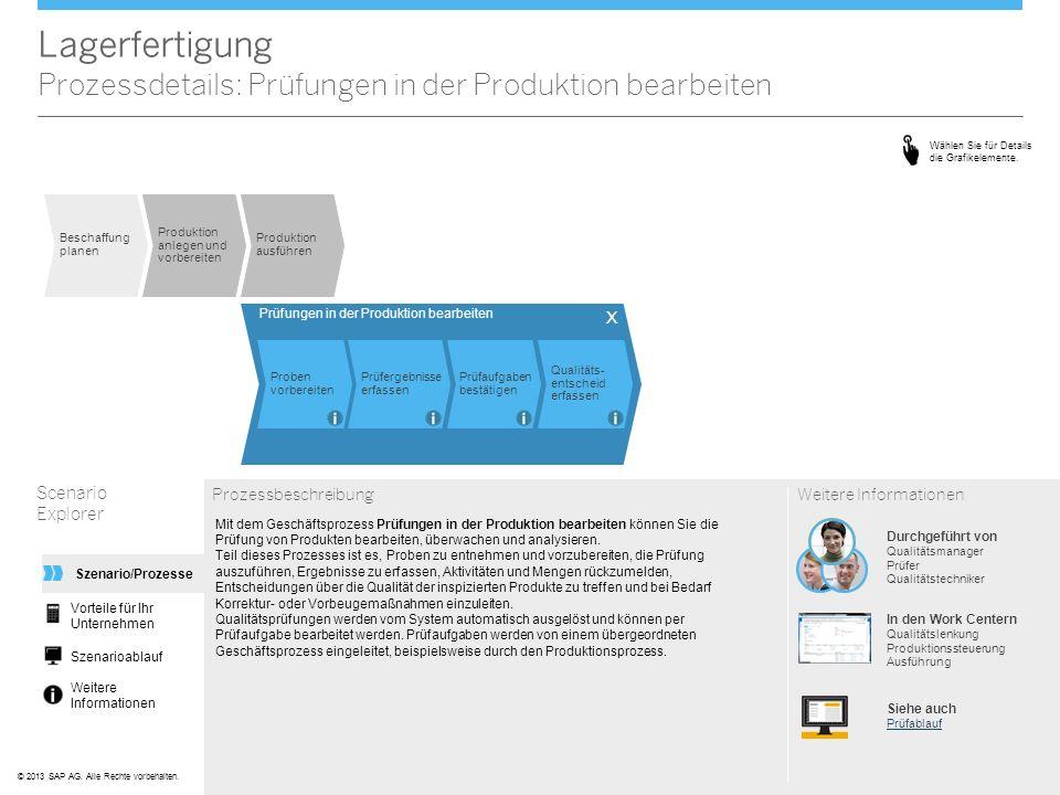 ©© 2013 SAP AG. Alle Rechte vorbehalten. Lagerfertigung Prozessdetails: Prüfungen in der Produktion bearbeiten Prozessbeschreibung Mit dem Geschäftspr