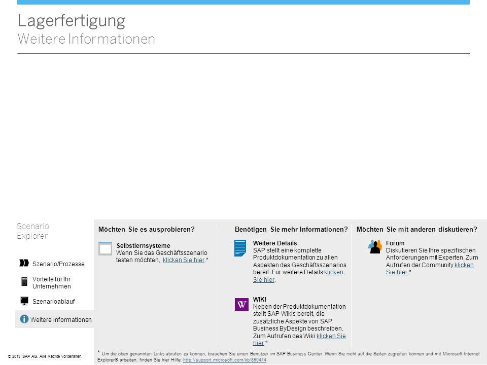 ©© 2013 SAP AG. Alle Rechte vorbehalten. Weitere Informationen Lagerfertigung Weitere Informationen Scenario Explorer Vorteile für Ihr Unternehmen Sze