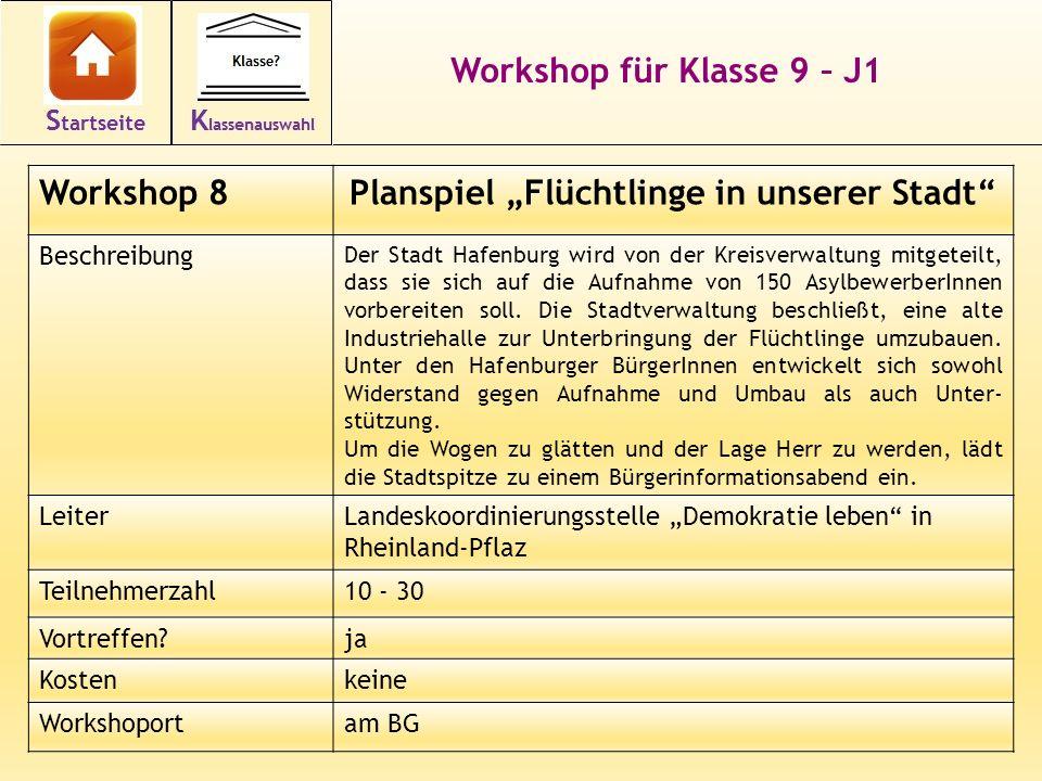 """22 Workshop für Klasse 9 – J1 Workshop 8Planspiel """"Flüchtlinge in unserer Stadt Beschreibung Der Stadt Hafenburg wird von der Kreisverwaltung mitgeteilt, dass sie sich auf die Aufnahme von 150 AsylbewerberInnen vorbereiten soll."""