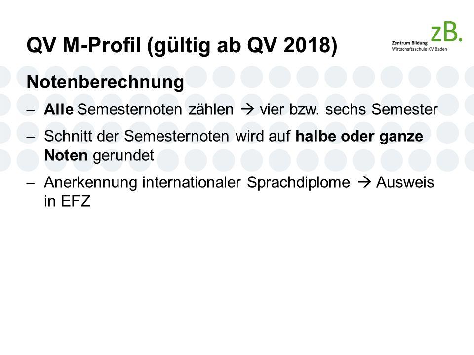 QV M-Profil (gültig ab QV 2018) Notenberechnung  Alle Semesternoten zählen  vier bzw.