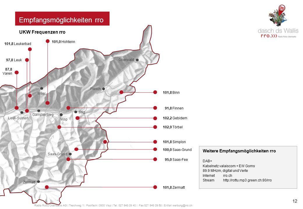 Radio Rottu Oberwallis AG | Treichweg 1 | Postfach | 3930 Visp | Tel. 027 948 09 40 | Fax 027 948 09 58 | E-Mail werbung@rro.ch rrotv ist bei den klas