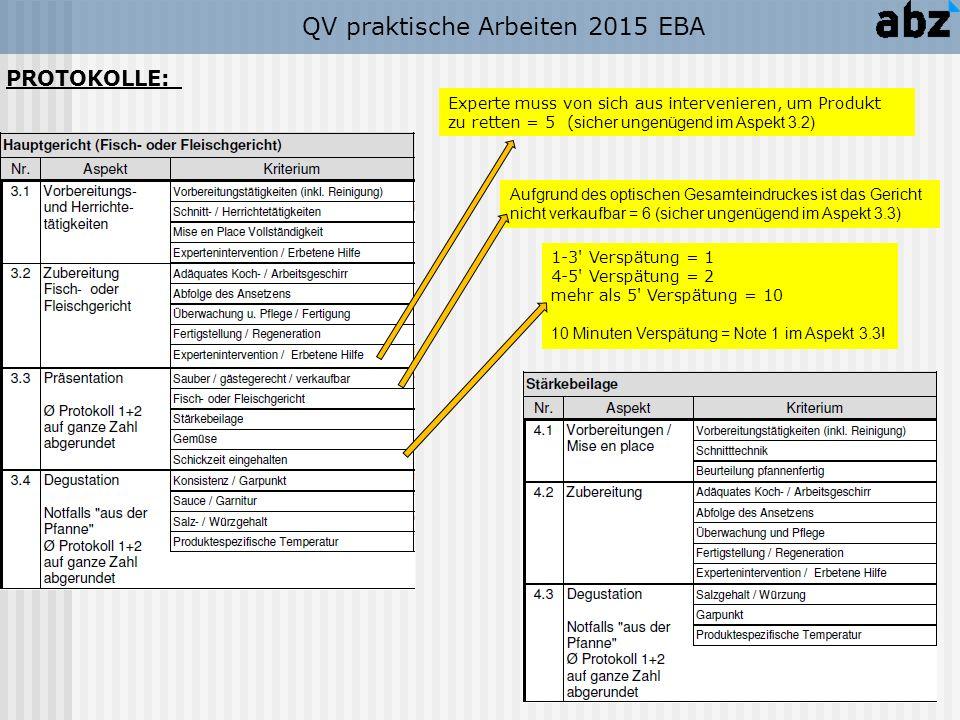 QV praktische Arbeiten 2015 EBA Experte muss von sich aus intervenieren, um Produkt zu retten = 5 ( sicher ungenügend im Aspekt 3.2) Aufgrund des optischen Gesamteindruckes ist das Gericht nicht verkaufbar = 6 (sicher ungenügend im Aspekt 3.3) PROTOKOLLE: 1-3 Verspätung = 1 4-5 Verspätung = 2 mehr als 5 Verspätung = 10 10 Minuten Verspätung = Note 1 im Aspekt 3.3!