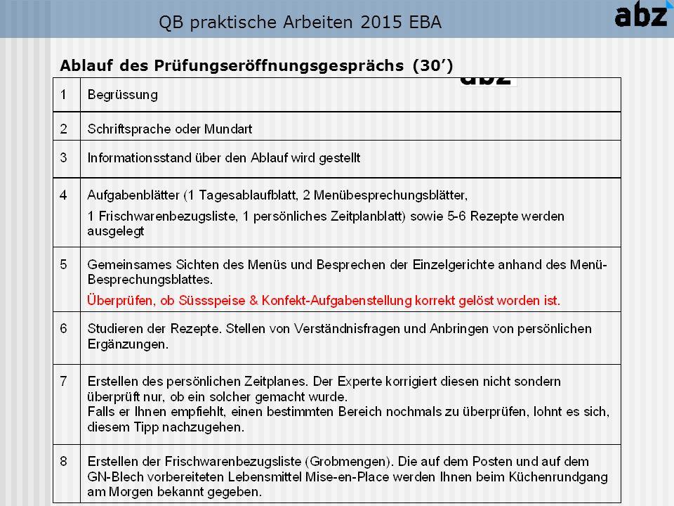 Ablauf des Prüfungseröffnungsgesprächs (30')