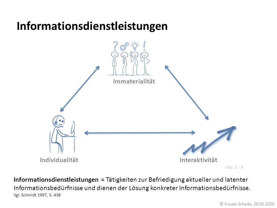 Informationsdienstleistungen Immaterialität IndividualitätInteraktivität Informationsdienstleistungen = Tätigkeiten zur Befriedigung aktueller und lat