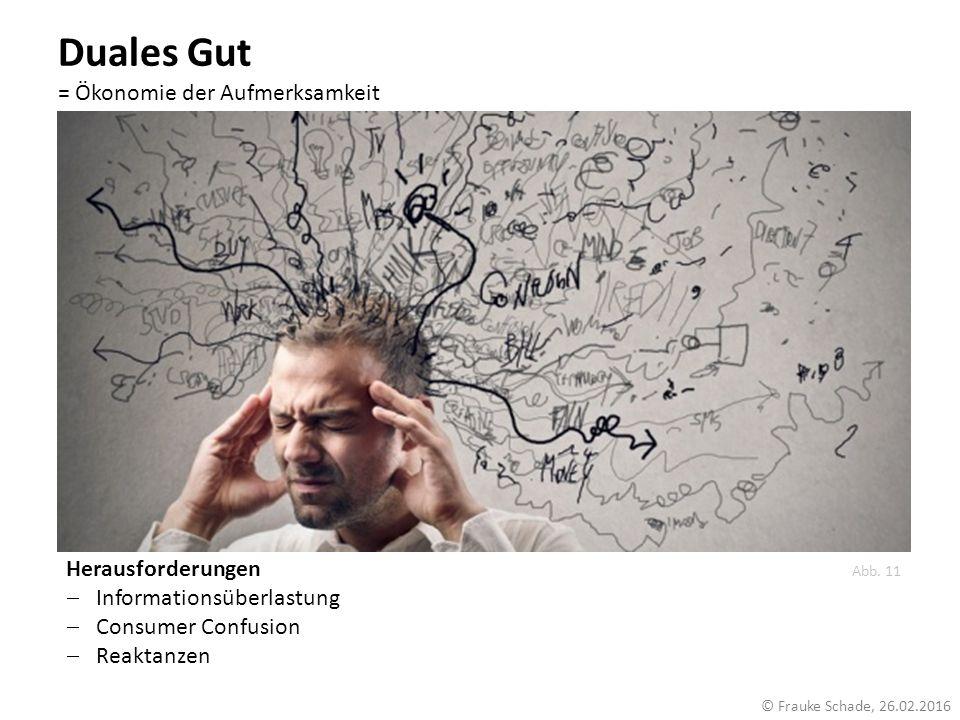 Duales Gut = Ökonomie der Aufmerksamkeit Herausforderungen  Informationsüberlastung  Consumer Confusion  Reaktanzen Abb. 11 © Frauke Schade, 26.02.