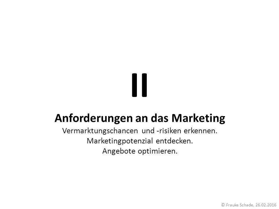 Anforderungen an das Marketing Vermarktungschancen und -risiken erkennen. Marketingpotenzial entdecken. Angebote optimieren. II © Frauke Schade, 26.02