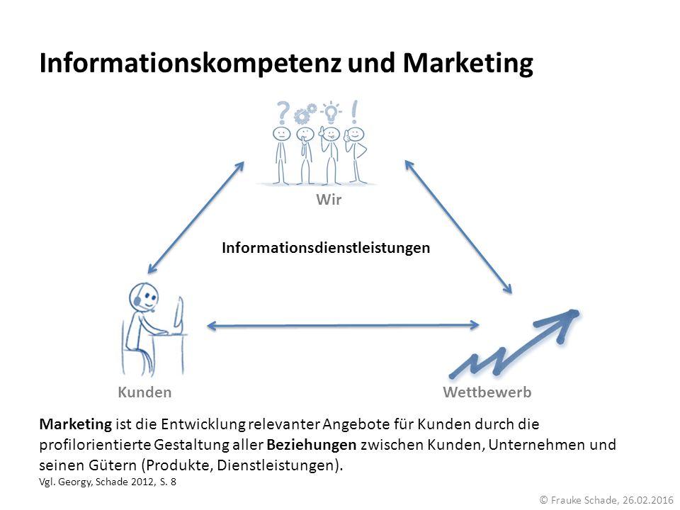 Marketing ist die Entwicklung relevanter Angebote für Kunden durch die profilorientierte Gestaltung aller Beziehungen zwischen Kunden, Unternehmen und