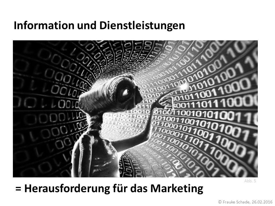 Information und Dienstleistungen Abb. 5 © Frauke Schade, 26.02.2016 = Herausforderung für das Marketing
