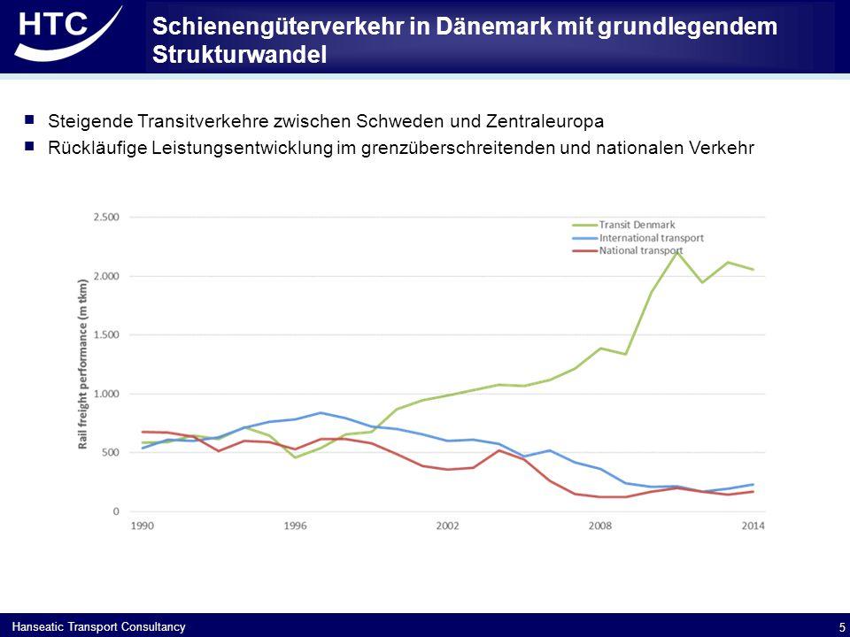 Hanseatic Transport Consultancy  Steigende Transitverkehre zwischen Schweden und Zentraleuropa  Rückläufige Leistungsentwicklung im grenzüberschreitenden und nationalen Verkehr Schienengüterverkehr in Dänemark mit grundlegendem Strukturwandel 5