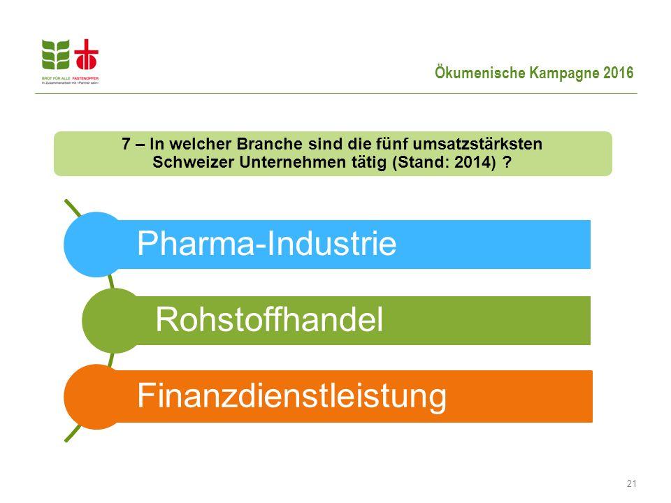 Ökumenische Kampagne 2016 21 7 – In welcher Branche sind die fünf umsatzstärksten Schweizer Unternehmen tätig (Stand: 2014) ? Pharma-Industrie Rohstof