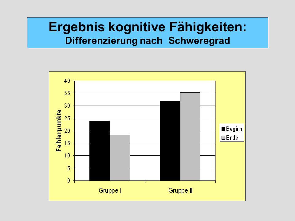 Ergebnis kognitive Fähigkeiten: Teilbereiche des ADASCog - differenziert nach Schweregrad
