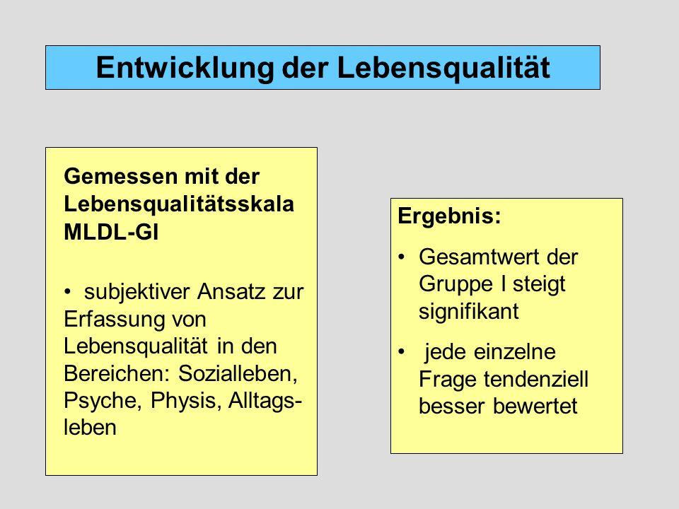 Ergebnis Lebensqualität: Differenzierung nach Schweregrad Gruppe I leichte dementielle Beeinträchtigungen Gruppe II mittelschwere dementielle Beeinträchtigungen