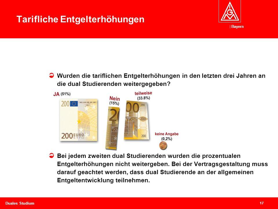 Bayern 17 Duales Studium Tarifliche Entgelterhöhungen Wurden die tariflichen Entgelterhöhungen in den letzten drei Jahren an die dual Studierenden weitergegeben.