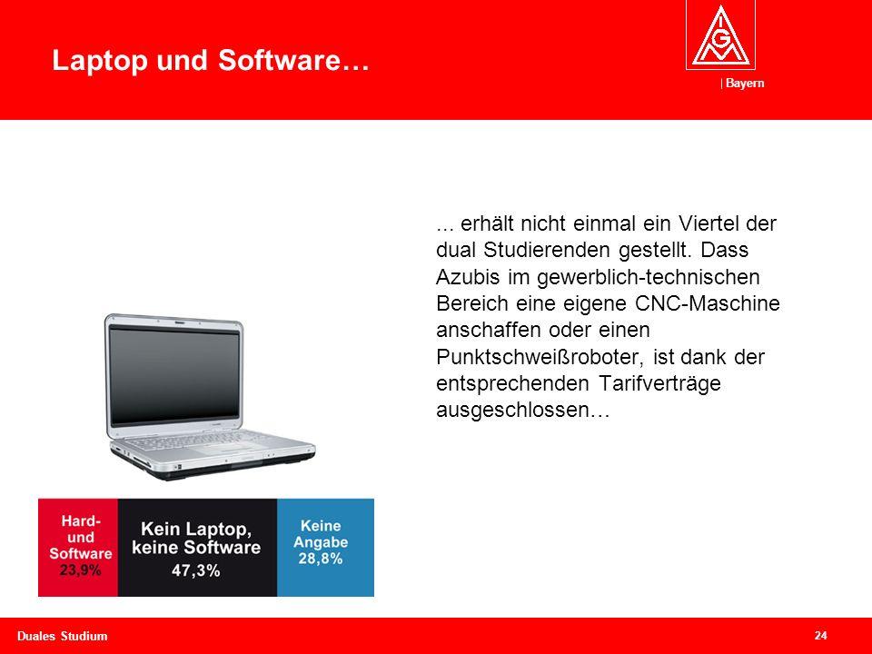 Bayern 24 Duales Studium Laptop und Software…...