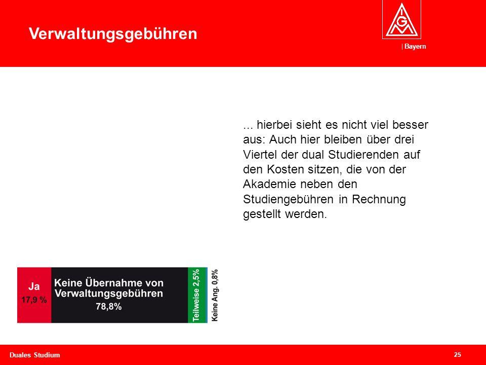 Bayern 25 Duales Studium...