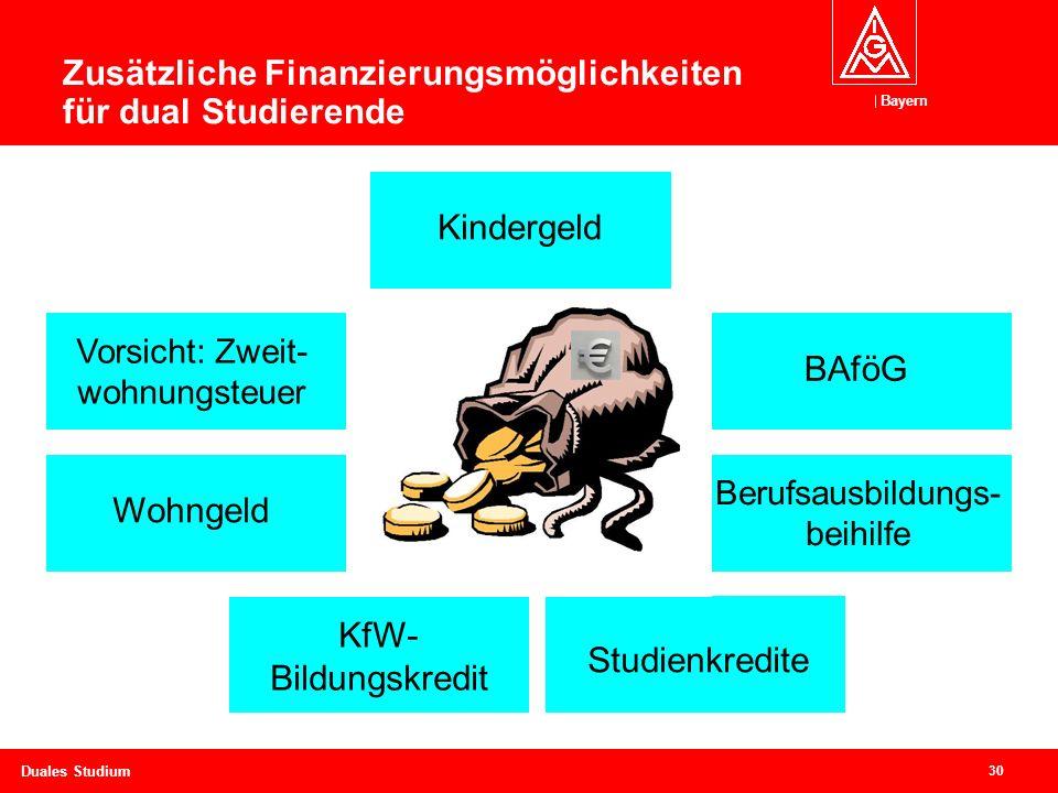 Bayern 30 Duales Studium Zusätzliche Finanzierungsmöglichkeiten für dual Studierende BAföG Studienkredite Wohngeld KfW- Bildungskredit Kindergeld Vorsicht: Zweit- wohnungsteuer Berufsausbildungs- beihilfe