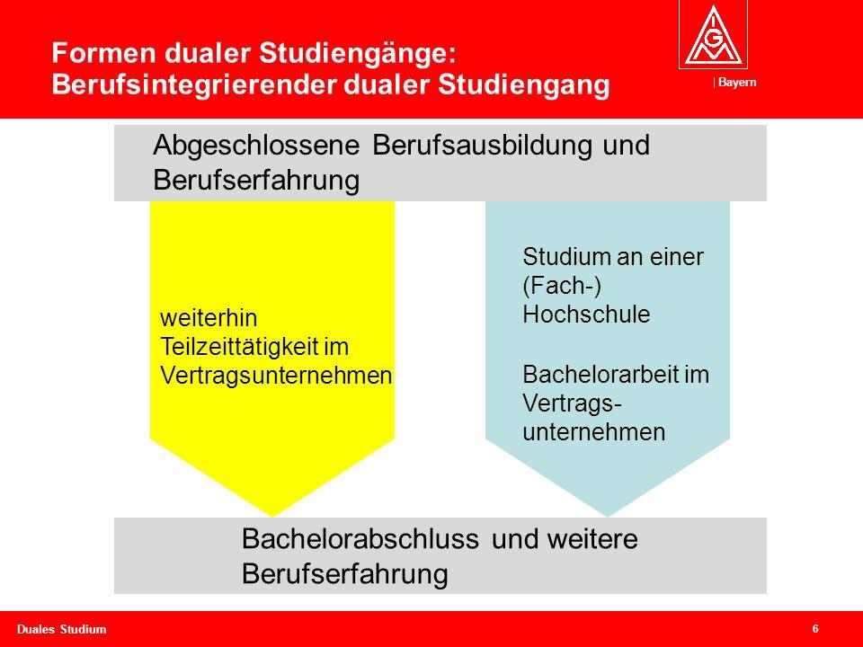 Bayern 6 Duales Studium Formen dualer Studiengänge: Berufsintegrierender dualer Studiengang Bachelorabschluss und weitere Berufserfahrung Abgeschlossene Berufsausbildung und Berufserfahrung Bachelorarbeit im Vertrags- unternehmen weiterhin Teilzeittätigkeit im Vertragsunternehmen Studium an einer (Fach-) Hochschule