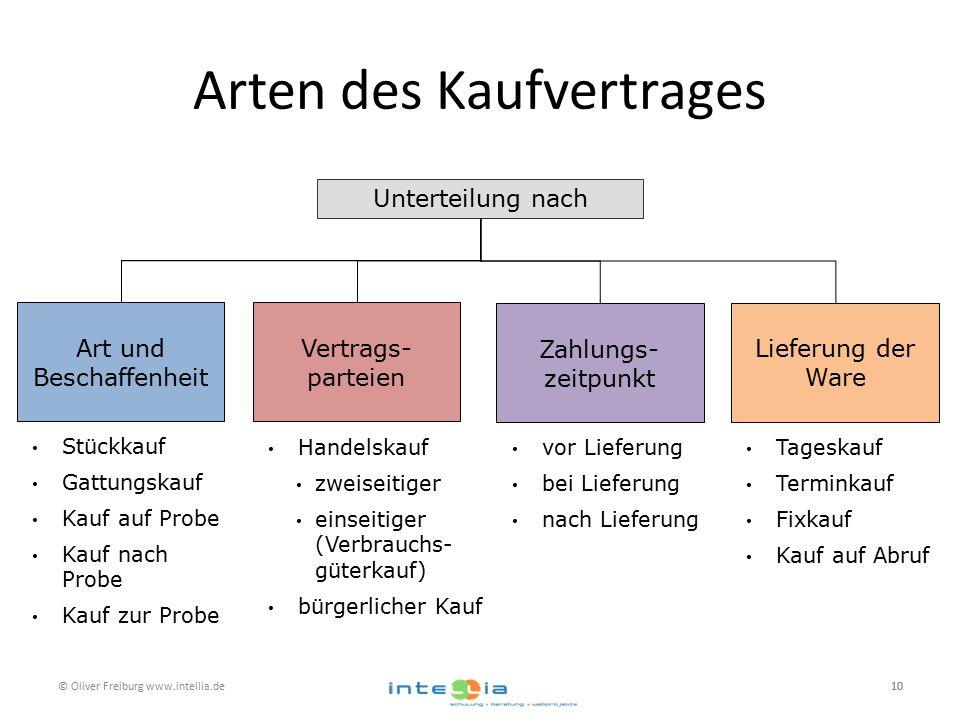 Arten des Kaufvertrages © Oliver Freiburg www.intellia.de10 Zahlungs- zeitpunkt vor Lieferung bei Lieferung nach Lieferung Unterteilung nach Art und B