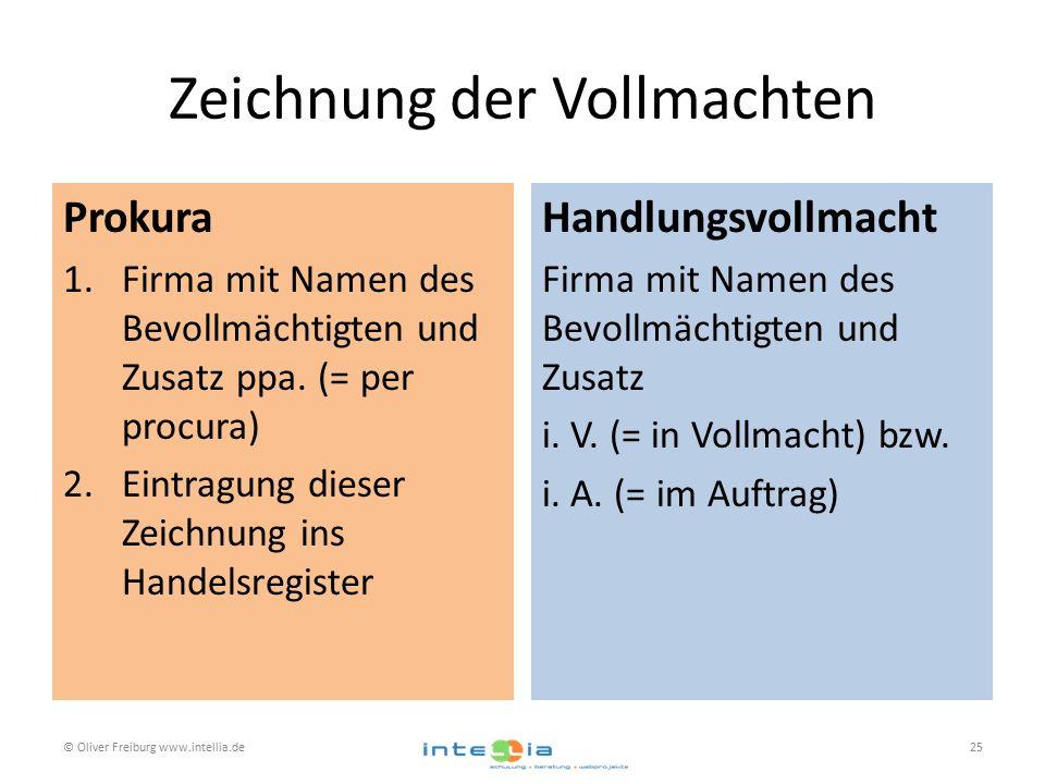 Zeichnung der Vollmachten Prokura 1.Firma mit Namen des Bevollmächtigten und Zusatz ppa.