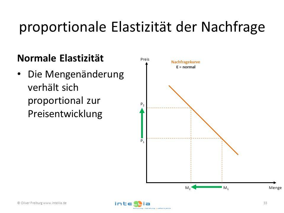 proportionale Elastizität der Nachfrage Normale Elastizität Die Mengenänderung verhält sich proportional zur Preisentwicklung © Oliver Freiburg www.intellia.de33 Preis Menge Nachfragekurve E = normal P1P1 P2P2 M2M2 M1M1