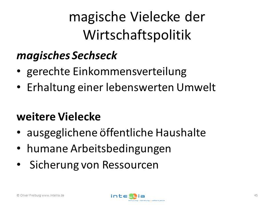 magische Vielecke der Wirtschaftspolitik magisches Sechseck gerechte Einkommensverteilung Erhaltung einer lebenswerten Umwelt weitere Vielecke ausgeglichene öffentliche Haushalte humane Arbeitsbedingungen Sicherung von Ressourcen © Oliver Freiburg www.intellia.de45