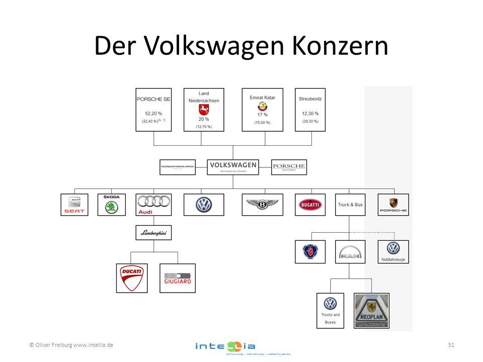 Der Volkswagen Konzern © Oliver Freiburg www.intellia.de51