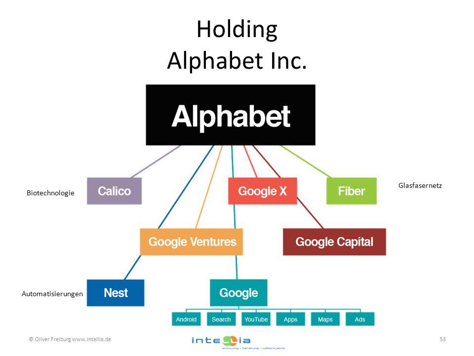 Holding Alphabet Inc. © Oliver Freiburg www.intellia.de53 Biotechnologie Automatisierungen Glasfasernetz