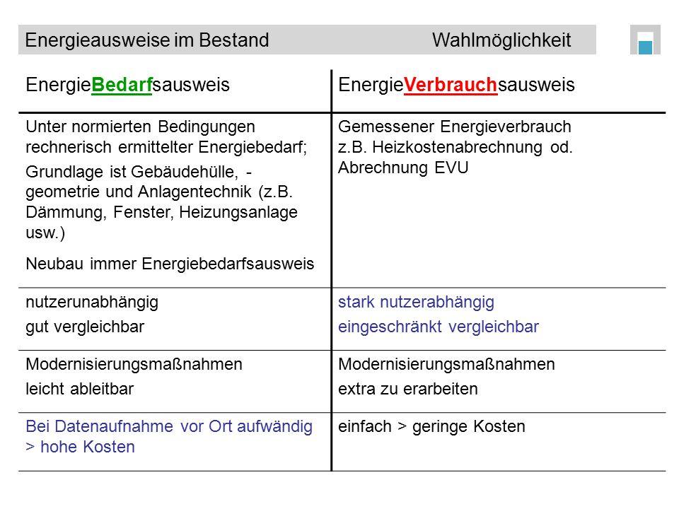 EnergieBedarfsausweisEnergieVerbrauchsausweis Unter normierten Bedingungen rechnerisch ermittelter Energiebedarf; Grundlage ist Gebäudehülle, - geomet