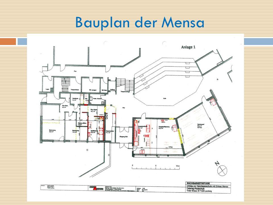 Bauplan der Mensa