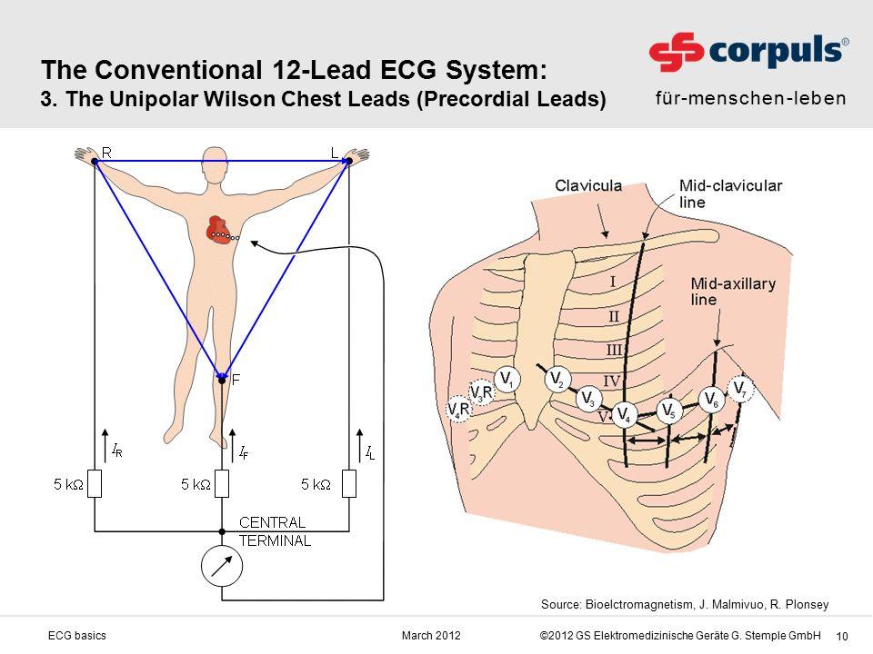 für-menschen-leben ©2012 GS Elektromedizinische Geräte G. Stemple GmbHMarch 2012ECG basics 10 Source: Bioelctromagnetism, J. Malmivuo, R. Plonsey The