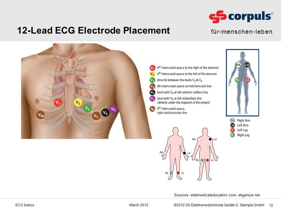 für-menschen-leben ©2012 GS Elektromedizinische Geräte G. Stemple GmbHMarch 2012ECG basics 12 12-Lead ECG Electrode Placement Sources: statmedicaleduc
